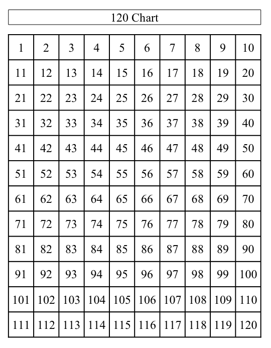 Hundreds Chart Worksheet Further Writing Numbers As Words Worksheets ...