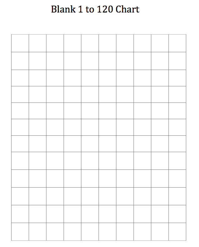 picture relating to Free Printable 120 Chart identify blank 120 chart Line Involving
